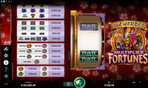 108 Heroes Multiplier Fortunes review on Big Bonus Slots