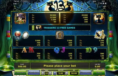 13 Big Bonus Slots Slot game symbols paytable featuring witchcraft themed icons.
