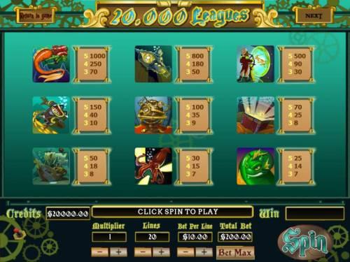 20,000 Leagues Big Bonus Slots Slot game symbols paytable