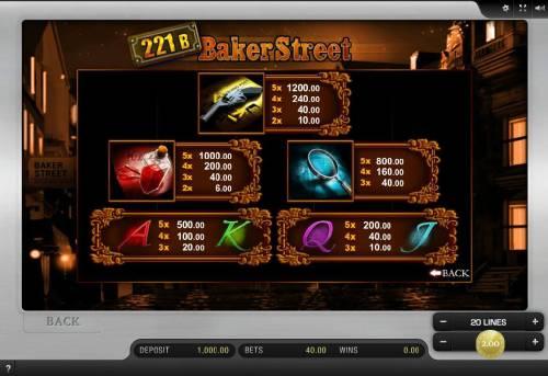 221B Baker Street Big Bonus Slots Low value game symbols paytable