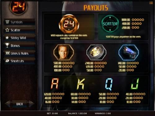 24 Big Bonus Slots Slot game symbols paytable