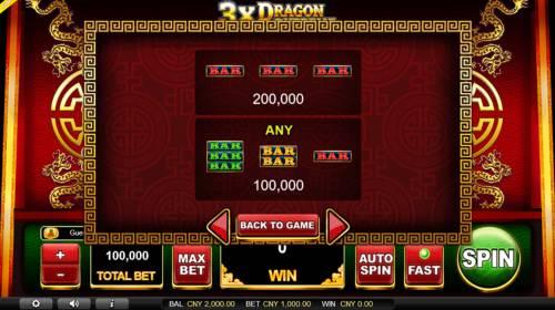 3x Dragon Supreme Big Bonus Slots Paytable