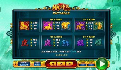 88 Shi fu Big Bonus Slots Paytable