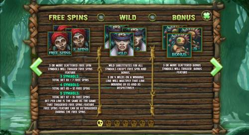 Abundance Spell Big Bonus Slots Free Spins, Wild and Bonus Rules