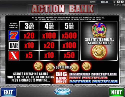 Action Bank review on Big Bonus Slots