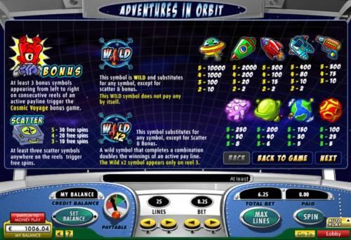 Adventures in Orbit Big Bonus Slots Bonus, Scatter, Wild, Wildx2 symbol rules and slot game symbols paytable