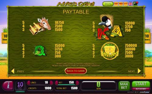 Africa Gold Big Bonus Slots Low value game symbols paytable and Scatter Pays
