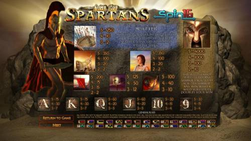 Age of Spartans Spin 16 review on Big Bonus Slots