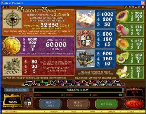 Age of Discovery review on Big Bonus Slots