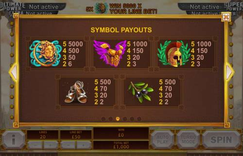 Age of the Gods Goddess of Wisdom Big Bonus Slots High value slot game symbols paytable