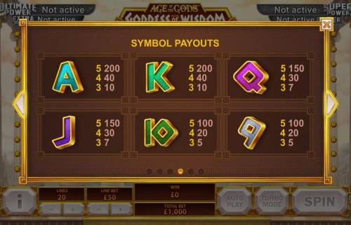 Age of the Gods Goddess of Wisdom Big Bonus Slots Low value game symbols paytable