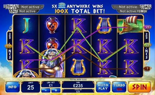 Age of the Gods King of Olympus review on Big Bonus Slots