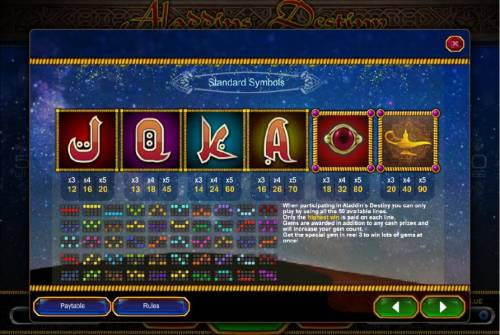 Aladdin's Destiny review on Big Bonus Slots