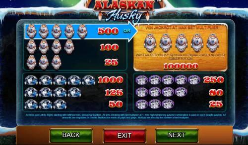 Alaskan Husky review on Big Bonus Slots