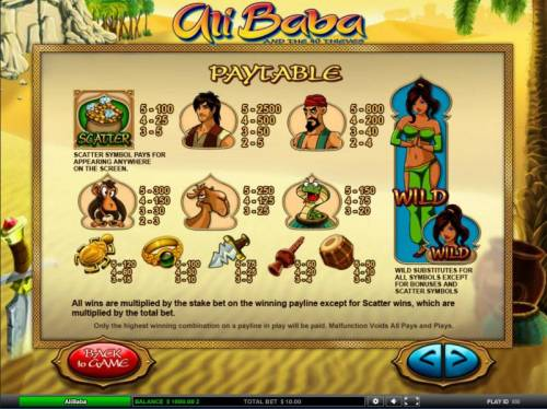 Ali Baba Big Bonus Slots scatter, wild and slot game symbols paytable