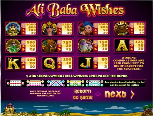 Ali Baba Wishes review on Big Bonus Slots