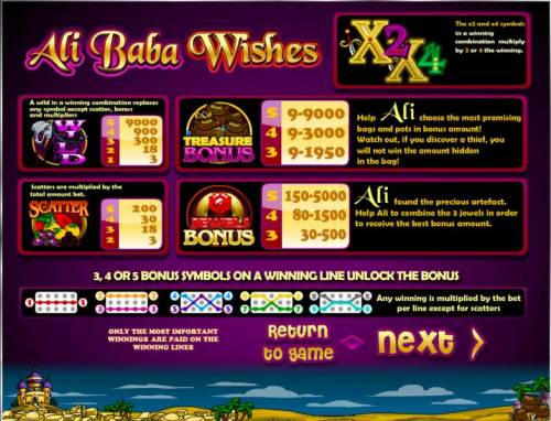 Ali Baba Wishes review on Big Bonus Slots