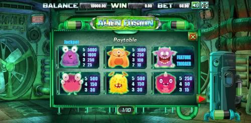 Alien Fusion Big Bonus Slots High value slot game symbols paytable