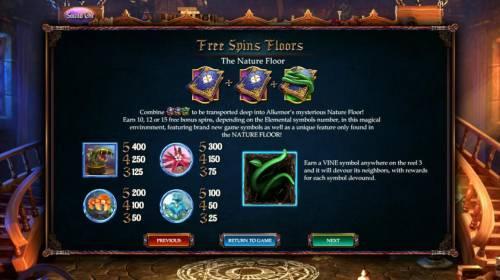 Alkemor's Tower review on Big Bonus Slots