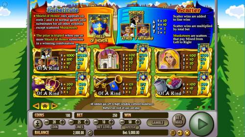 All For One! review on Big Bonus Slots