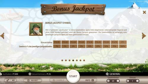 Almgaudi review on Big Bonus Slots