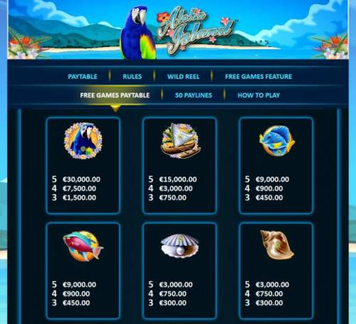 Aloha Island review on Big Bonus Slots