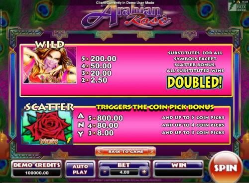 Arabian Rose review on Big Bonus Slots