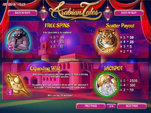 Arabian Tales review on Big Bonus Slots