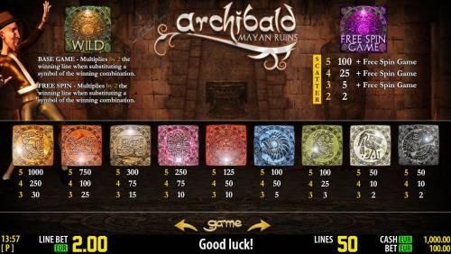 Archibald Mayan Ruins review on Big Bonus Slots
