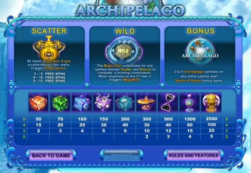 Archipelago Big Bonus Slots scatter, wild, bonus and slot symbols paytable