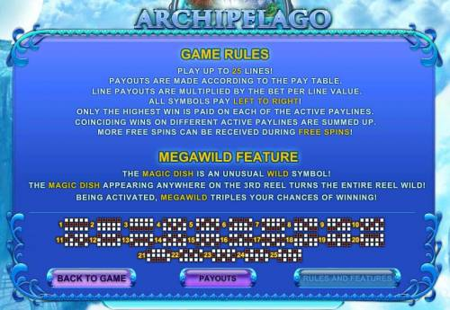 Archipelago Big Bonus Slots game rules, megawild feature and payline diagrams