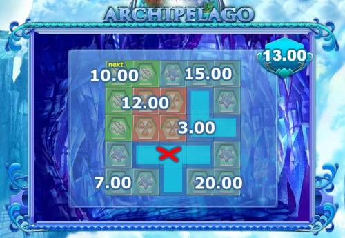 Archipelago Big Bonus Slots we didn't do so well with our selections. total bonus payout is $13