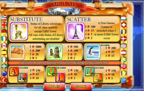 Around the World Big Bonus Slots Slot game symbols paytable