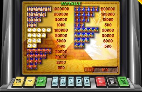 Around the World Big Bonus Slots High value slot game symbols paytable