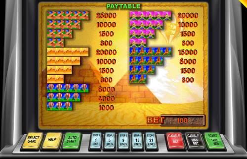 Around the World Big Bonus Slots Low value game symbols paytable