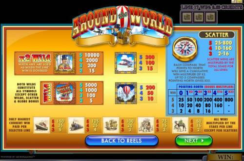 Around the World review on Big Bonus Slots