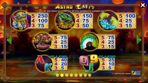 Astro Cat review on Big Bonus Slots
