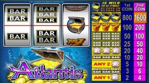 Atlantis review on Big Bonus Slots