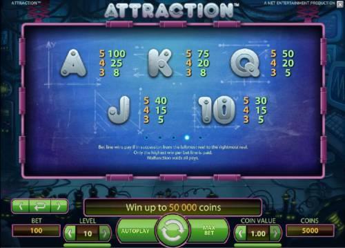 Attraction review on Big Bonus Slots