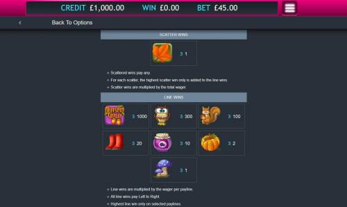 Autumn Gold Big Bonus Slots Paytable