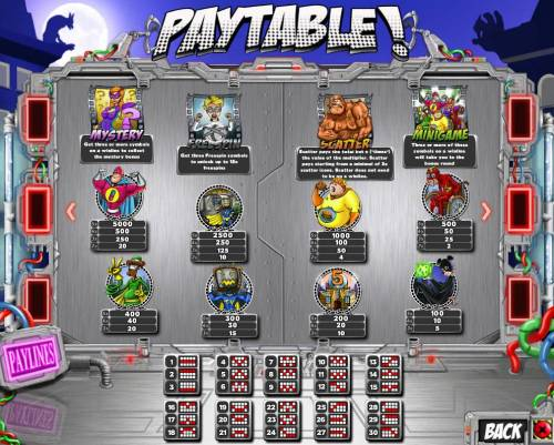 Awesome 5 Big Bonus Slots Slot game symbols paytable and Payline Diagrams 1-30.