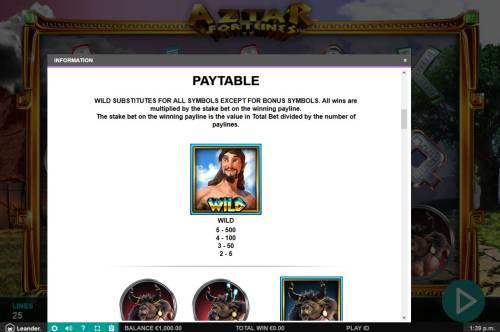 Aztar Fortunes review on Big Bonus Slots