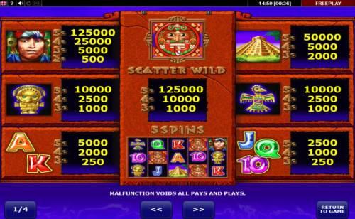 Aztec Secret review on Big Bonus Slots
