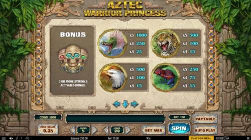 Aztec Warrior Princess review on Big Bonus Slots