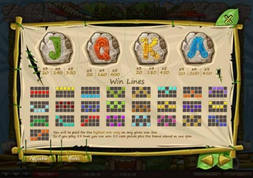 Aztec Secrets review on Big Bonus Slots