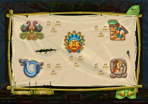 Aztec Secrets review on Big Bonus Slots