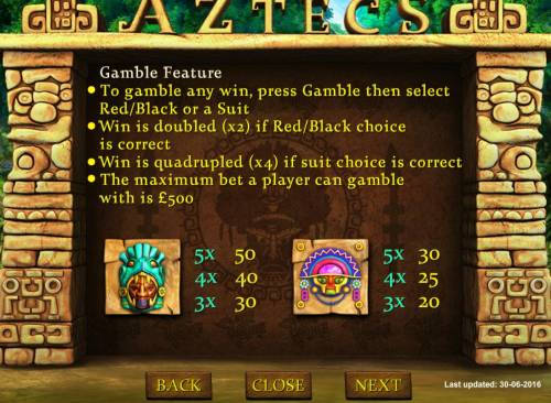Aztecs review on Big Bonus Slots