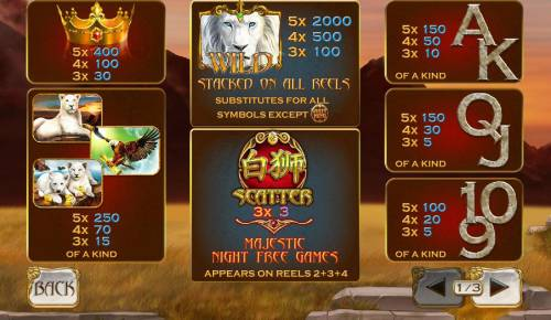 Bai Shi review on Big Bonus Slots