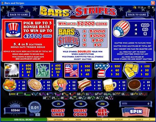Bars & Stripes review on Big Bonus Slots