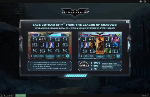 Batman Begins review on Big Bonus Slots